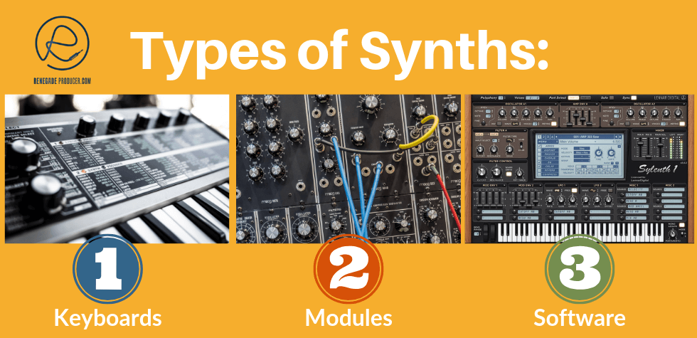 3 types of synths - keyboards, modules, software