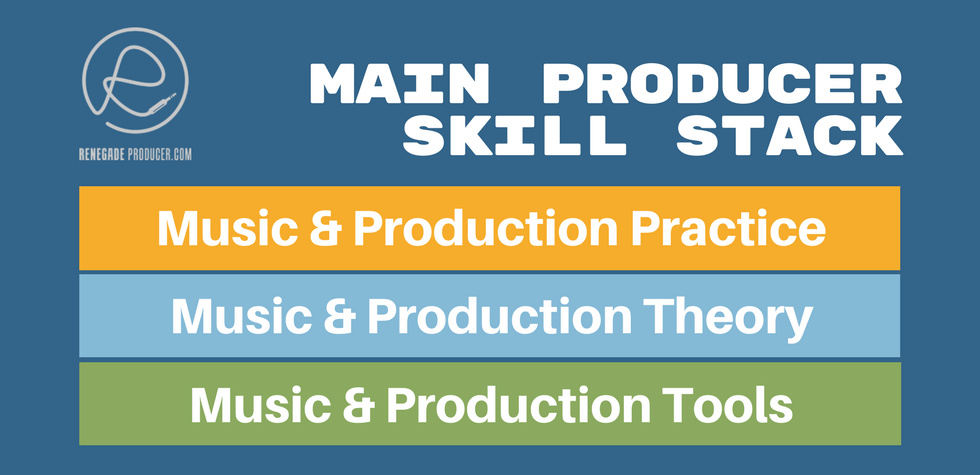 Music Production Skill Stack Info Image