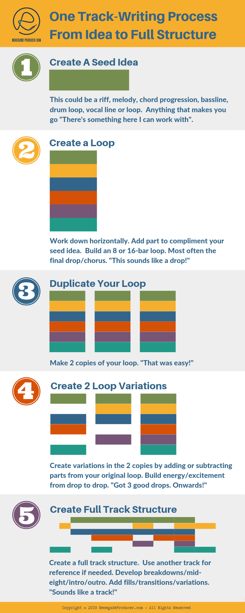 Track Workflow Process Infographic