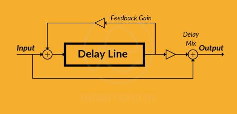 Delay Basic Circuit Diagram
