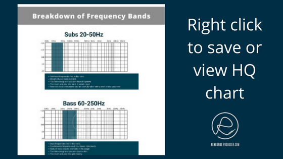 Thumbnail of frequency charts. Click for larger image.